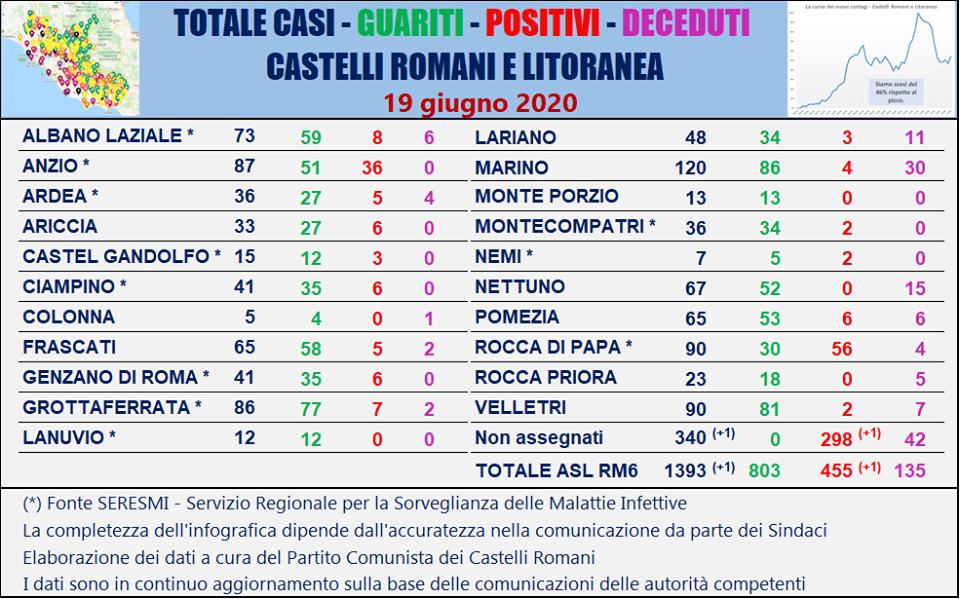 tabella_comuni_castelli_comunisti_19_06