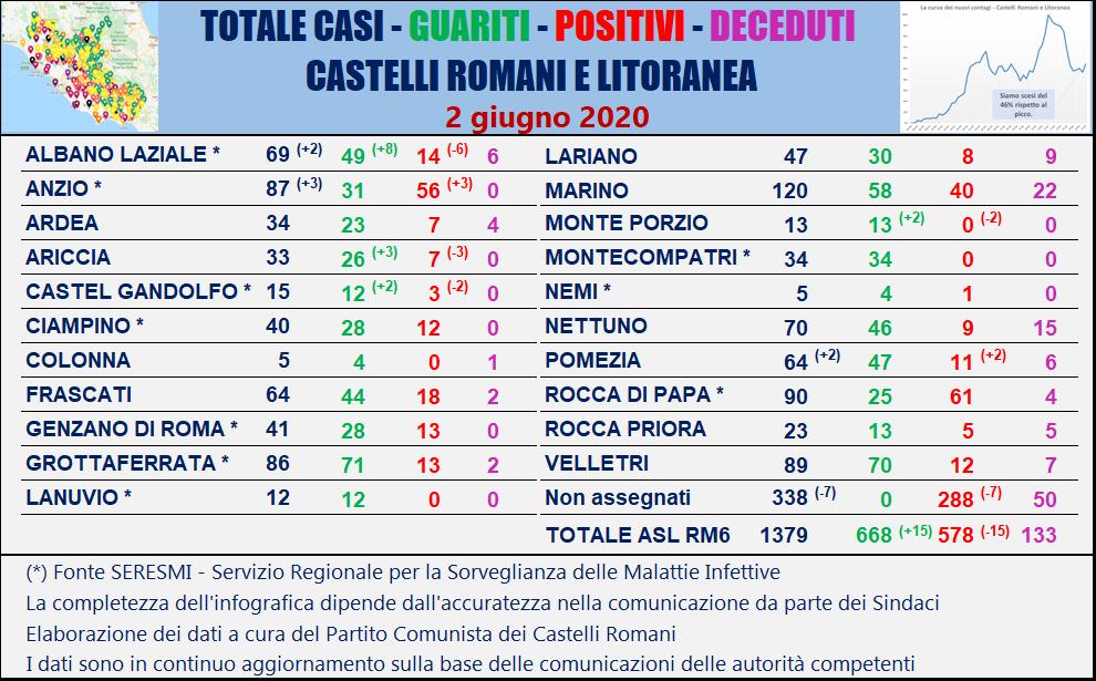tabella_comuni_castelli_comunisti_02_06