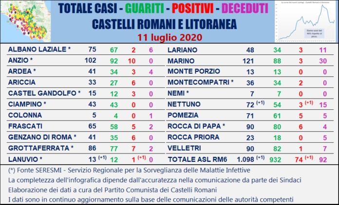 tabella_comuni_castelli_comunisti_11_07