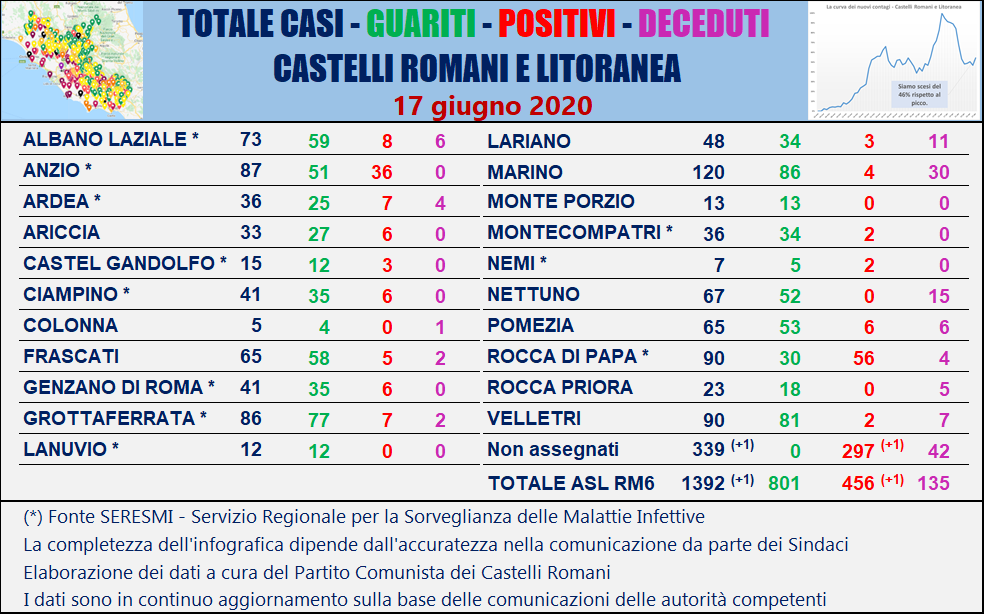 tabella_comuni_castelli_comunisti_17_06
