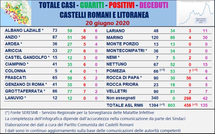 tabella_comuni_castelli_comunisti_20_06