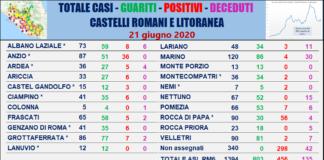 tabella_comuni_castelli_comunisti_21_06