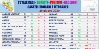 tabella_comuni_castelli_comunisti_26_06