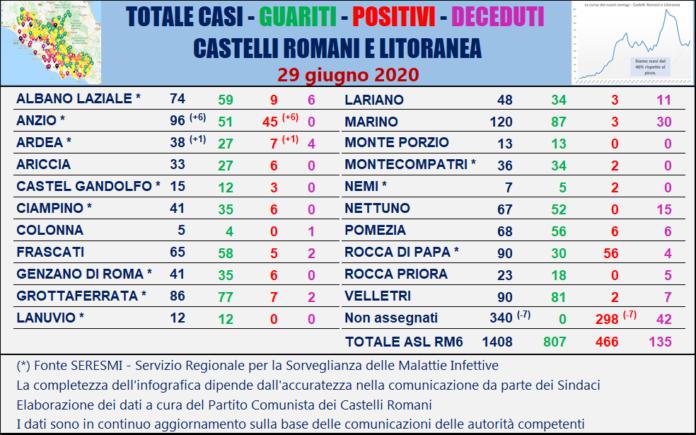 tabella_comuni_castelli_comunisti_29_06
