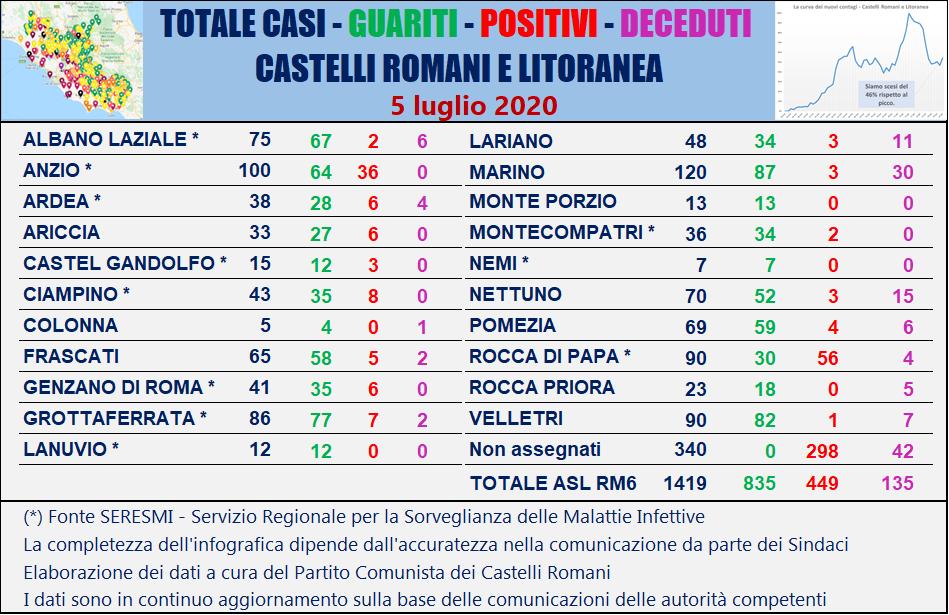 tabella_comuni_castelli_comunisti_05_07