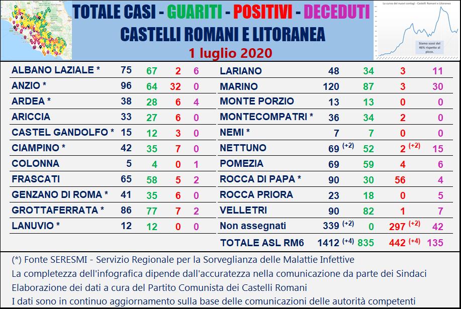tabella_comuni_castelli_comunisti_01_07