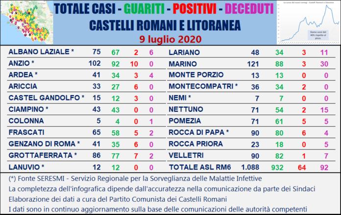 tabella_comuni_castelli_comunisti_09_07