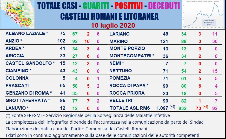 tabella_comuni_castelli_comunisti_10_07
