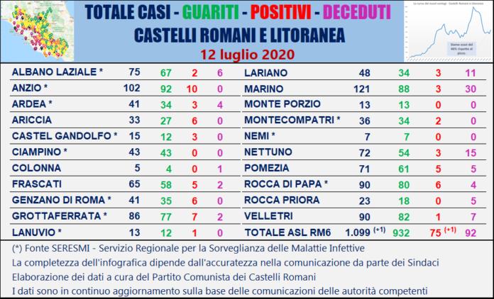 tabella_comuni_castelli_comunisti_12_07