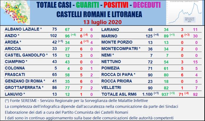 tabella_comuni_castelli_comunisti_13_07