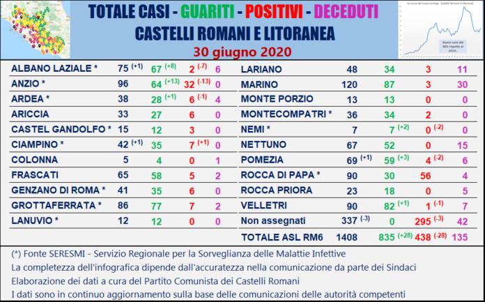 tabella_comuni_castelli_comunisti_30_06
