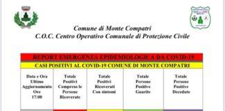 covid_11_feb_,monte_compatri