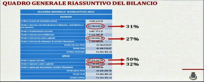bilancio_grotta